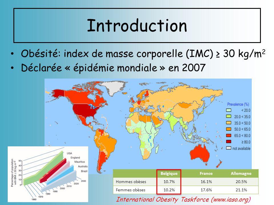 Introduction Obésité: index de masse corporelle (IMC) 30 kg/m 2 Déclarée « épidémie mondiale » en 2007 International Obesity Taskforce (www.iaso.org)