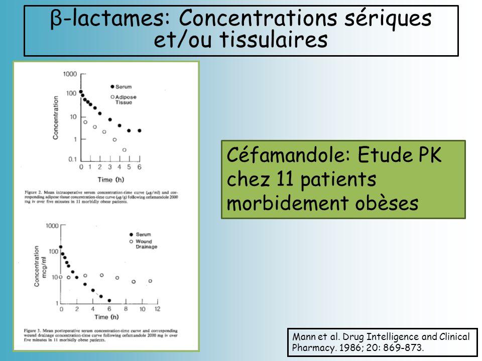 β -lactames: Concentrations sériques et/ou tissulaires Mann et al. Drug Intelligence and Clinical Pharmacy. 1986; 20: 869-873. Céfamandole: Etude PK c