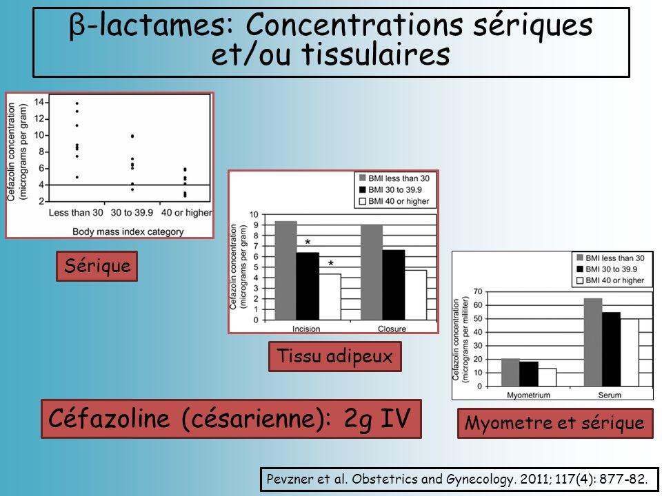 β -lactames: Concentrations sériques et/ou tissulaires Céfazoline (césarienne): 2g IV Pevzner et al. Obstetrics and Gynecology. 2011; 117(4): 877-82.