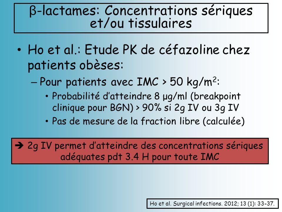 Ho et al.: Etude PK de céfazoline chez patients obèses: – Pour patients avec IMC > 50 kg/m 2 : Probabilité datteindre 8 μg/ml (breakpoint clinique pou