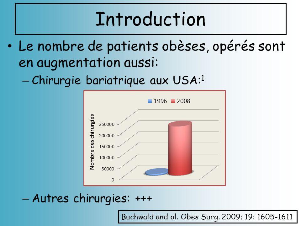 Introduction Le nombre de patients obèses, opérés sont en augmentation aussi: – Chirurgie bariatrique aux USA: 1 – Autres chirurgies: +++ Buchwald and