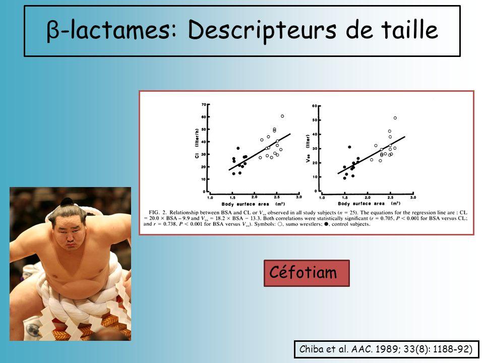 β -lactames: Descripteurs de taille Chiba et al. AAC. 1989; 33(8): 1188-92) Céfotiam