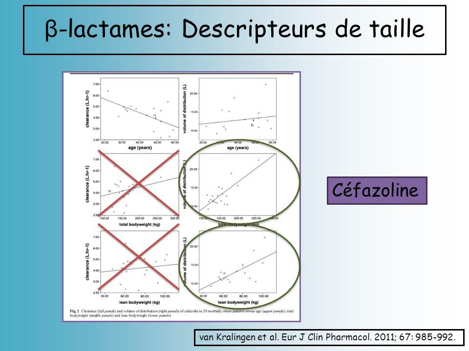 β -lactames: Descripteurs de taille van Kralingen et al. Eur J Clin Pharmacol. 2011; 67: 985-992. Céfazoline