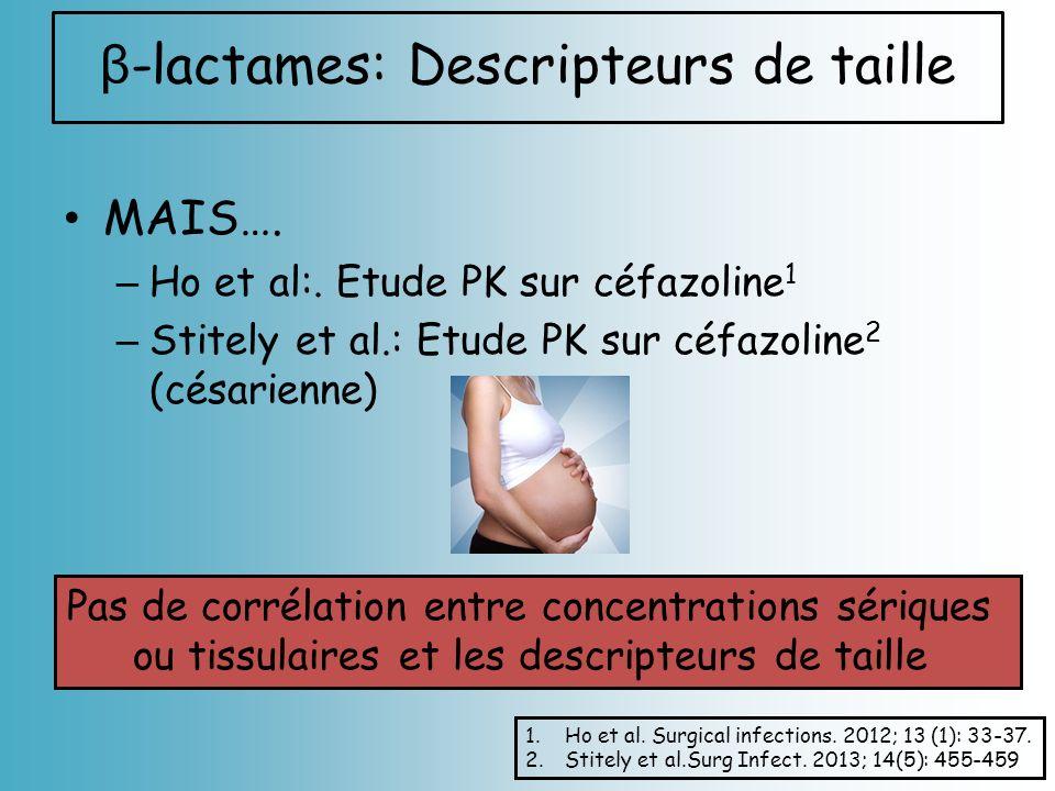 MAIS…. – Ho et al:. Etude PK sur céfazoline 1 – Stitely et al.: Etude PK sur céfazoline 2 (césarienne) β -lactames: Descripteurs de taille Pas de corr