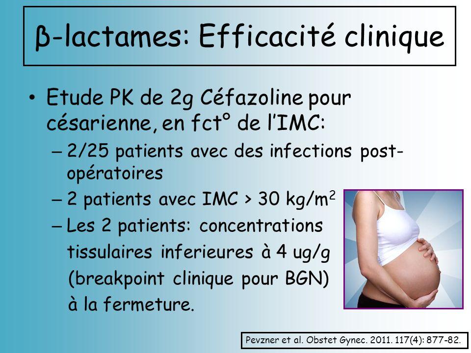 Etude PK de 2g Céfazoline pour césarienne, en fct° de lIMC: – 2/25 patients avec des infections post- opératoires – 2 patients avec IMC > 30 kg/m 2 –