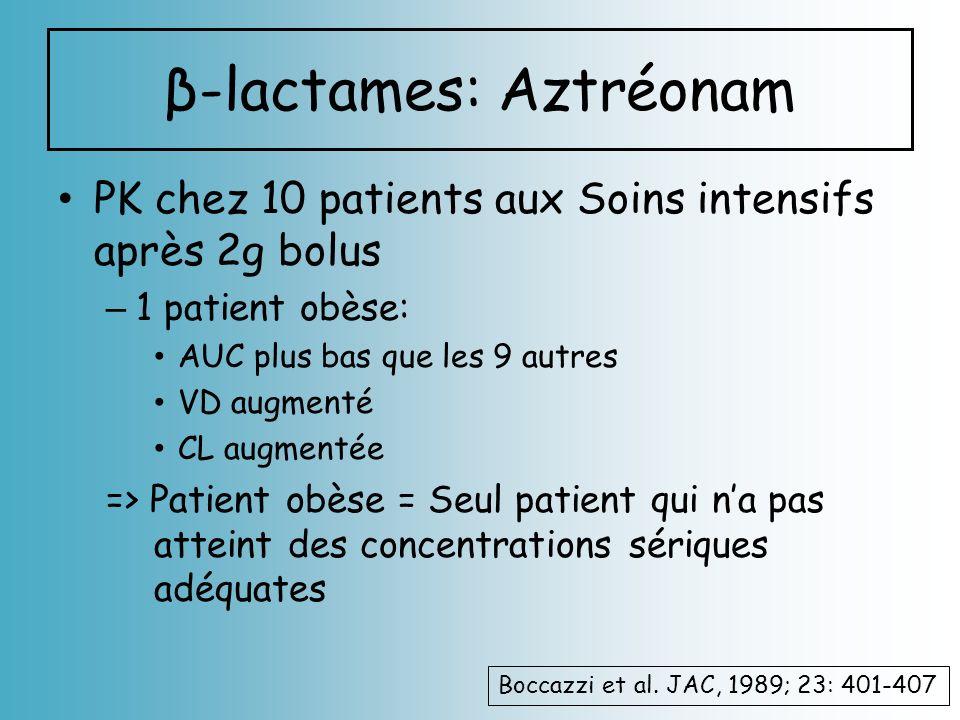 β-lactames: Aztréonam PK chez 10 patients aux Soins intensifs après 2g bolus – 1 patient obèse: AUC plus bas que les 9 autres VD augmenté CL augmentée