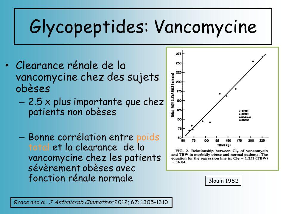 Glycopeptides: Vancomycine Clearance rénale de la vancomycine chez des sujets obèses – 2.5 x plus importante que chez patients non obèses – Bonne corr