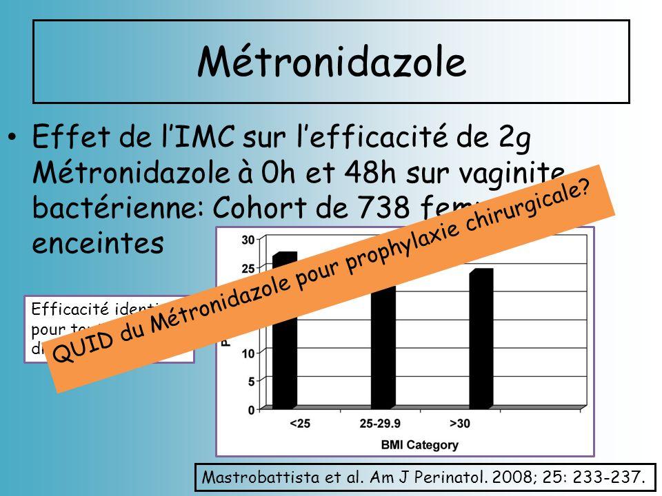 Métronidazole Effet de lIMC sur lefficacité de 2g Métronidazole à 0h et 48h sur vaginite bactérienne: Cohort de 738 femmes enceintes Mastrobattista et