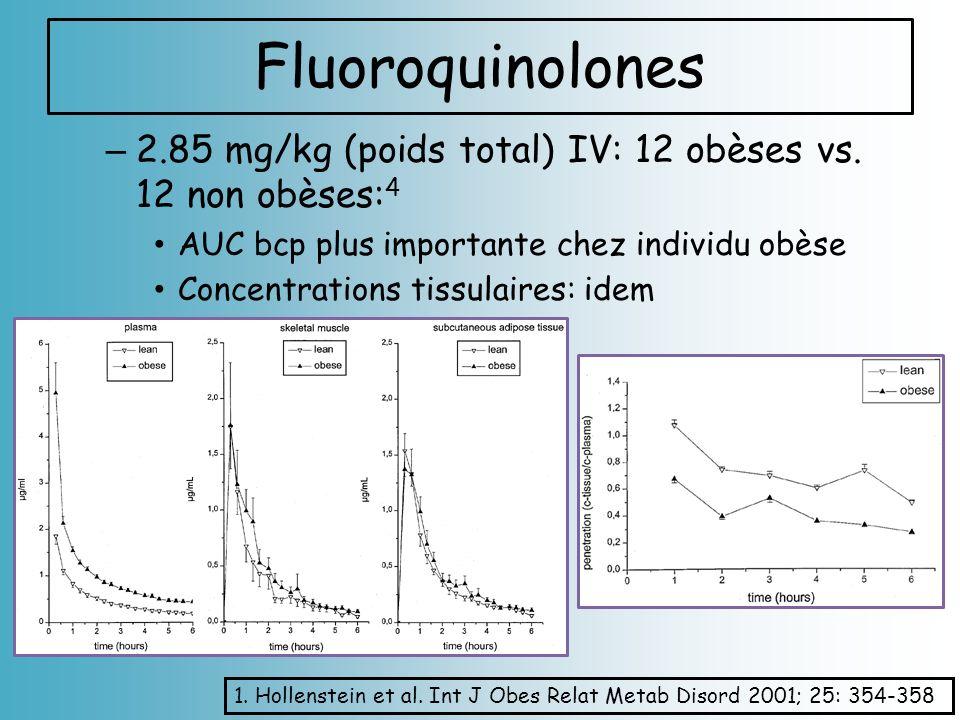 – 2.85 mg/kg (poids total) IV: 12 obèses vs. 12 non obèses: 4 AUC bcp plus importante chez individu obèse Concentrations tissulaires: idem Fluoroquino