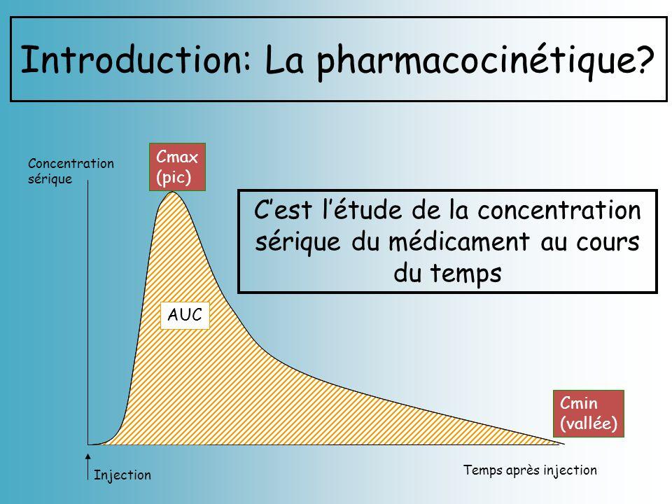 Introduction: La pharmacocinétique? Concentration sérique Temps après injection Cmax (pic) Cmin (vallée) AUC Injection Cest létude de la concentration