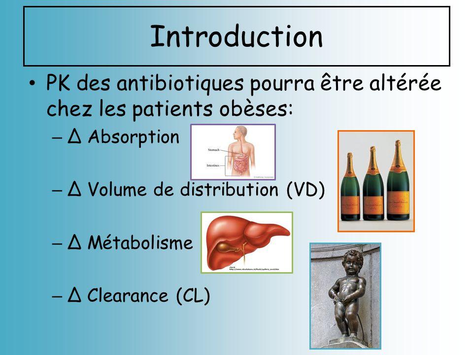 Introduction PK des antibiotiques pourra être altérée chez les patients obèses: – Δ Absorption – Δ Volume de distribution (VD) – Δ Métabolisme – Δ Cle