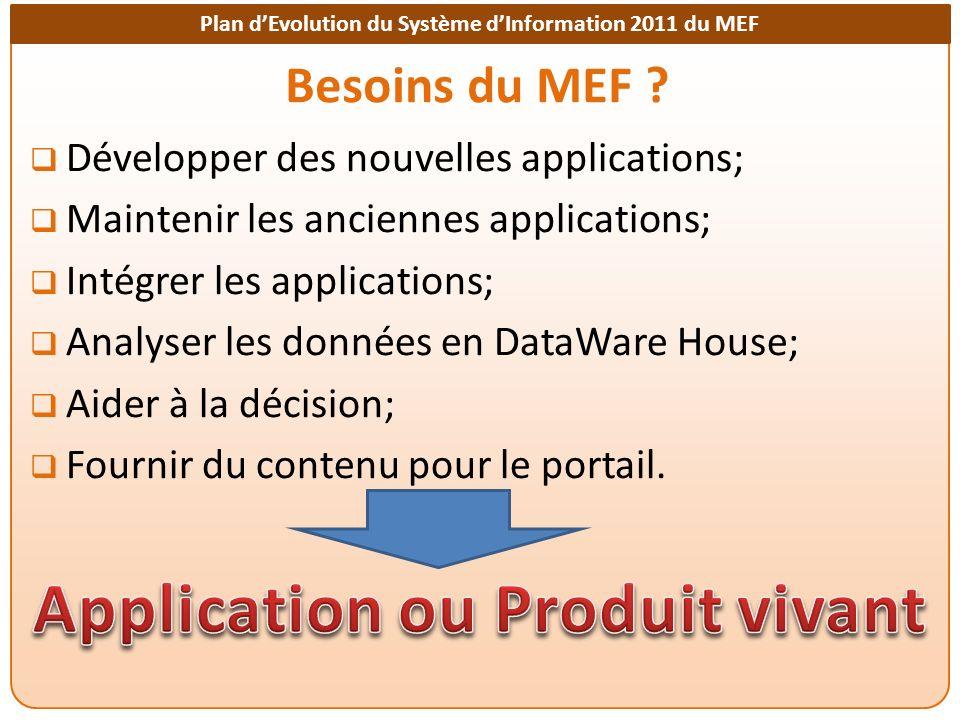 Plan dEvolution du Système dInformation 2011 du MEF Besoins du MEF ? Développer des nouvelles applications; Maintenir les anciennes applications; Inté