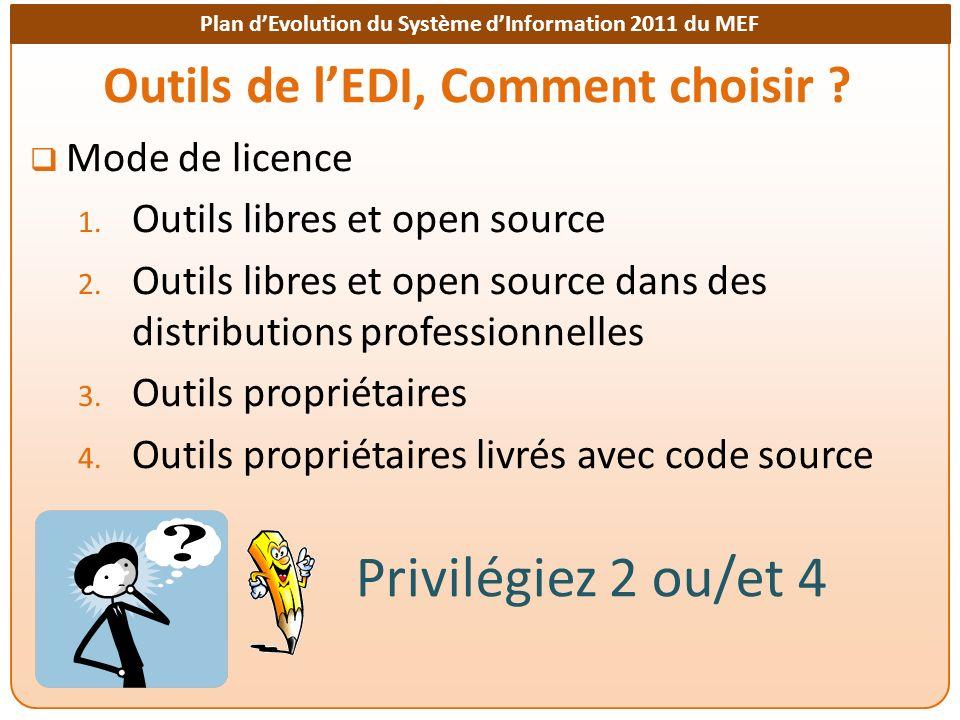 Plan dEvolution du Système dInformation 2011 du MEF Outils de lEDI, Comment choisir ? Mode de licence 1. Outils libres et open source 2. Outils libres