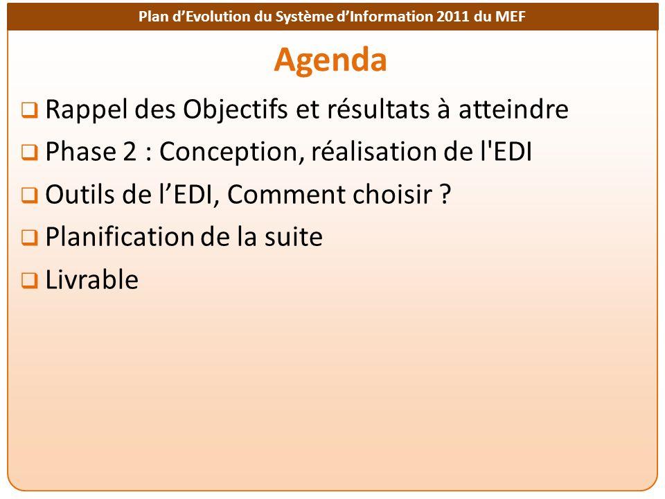 Plan dEvolution du Système dInformation 2011 du MEF Agenda Rappel des Objectifs et résultats à atteindre Phase 2 : Conception, réalisation de l EDI Outils de lEDI, Comment choisir .