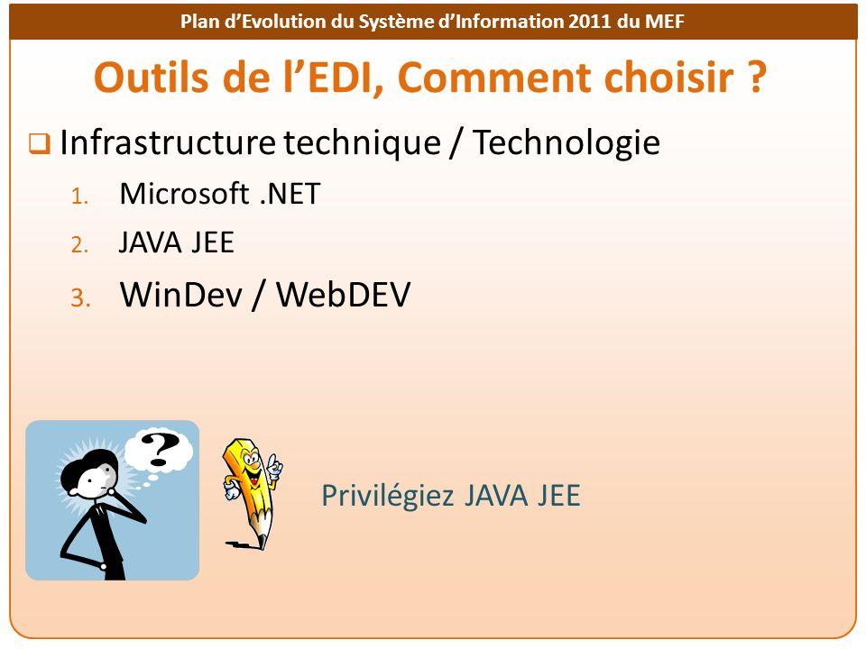 Plan dEvolution du Système dInformation 2011 du MEF Outils de lEDI, Comment choisir ? Infrastructure technique / Technologie 1. Microsoft.NET 2. JAVA