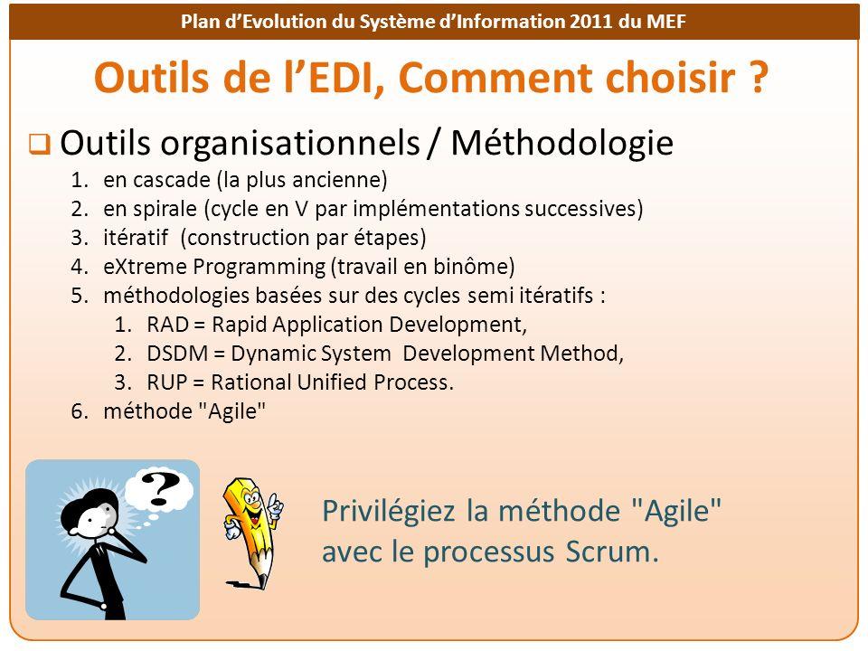 Plan dEvolution du Système dInformation 2011 du MEF Outils de lEDI, Comment choisir ? Outils organisationnels / Méthodologie 1.en cascade (la plus anc