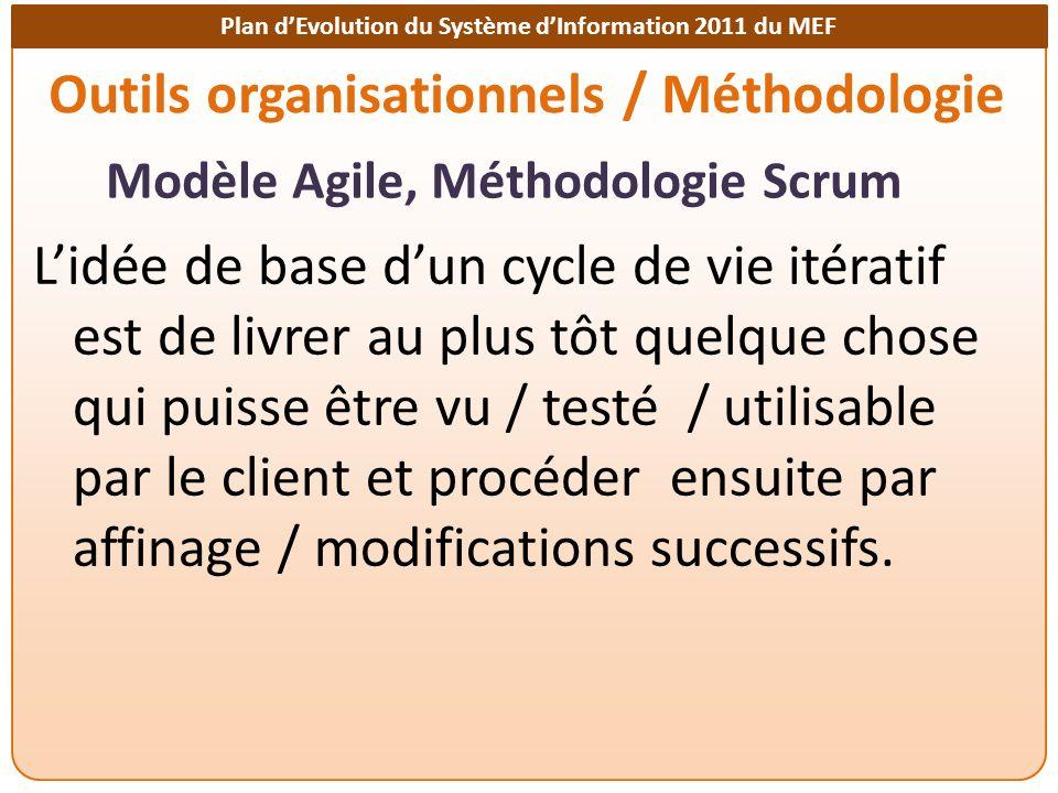 Plan dEvolution du Système dInformation 2011 du MEF Outils organisationnels / Méthodologie Modèle Agile, Méthodologie Scrum Lidée de base dun cycle de
