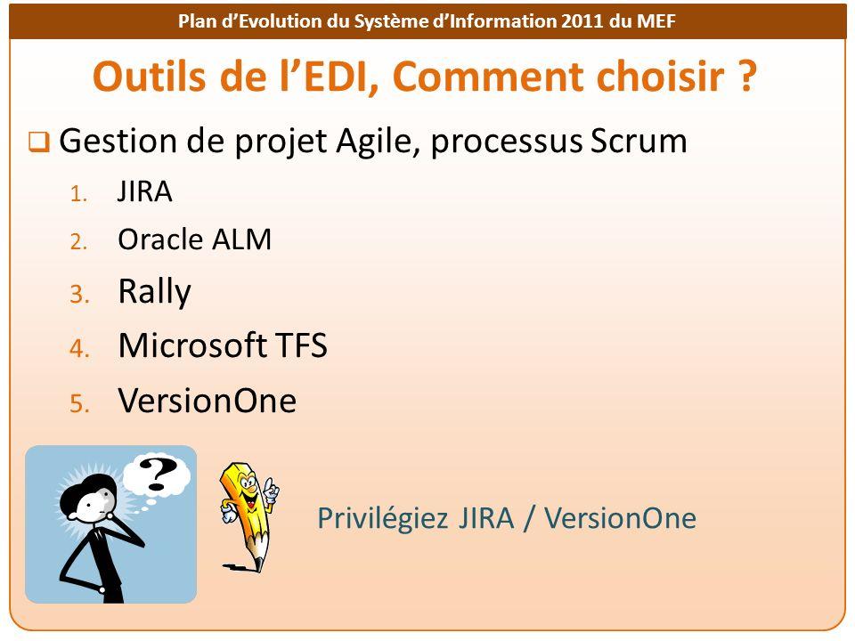 Plan dEvolution du Système dInformation 2011 du MEF Outils de lEDI, Comment choisir ? Gestion de projet Agile, processus Scrum 1. JIRA 2. Oracle ALM 3