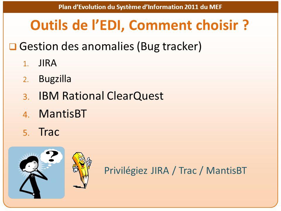 Plan dEvolution du Système dInformation 2011 du MEF Outils de lEDI, Comment choisir ? Gestion des anomalies (Bug tracker) 1. JIRA 2. Bugzilla 3. IBM R