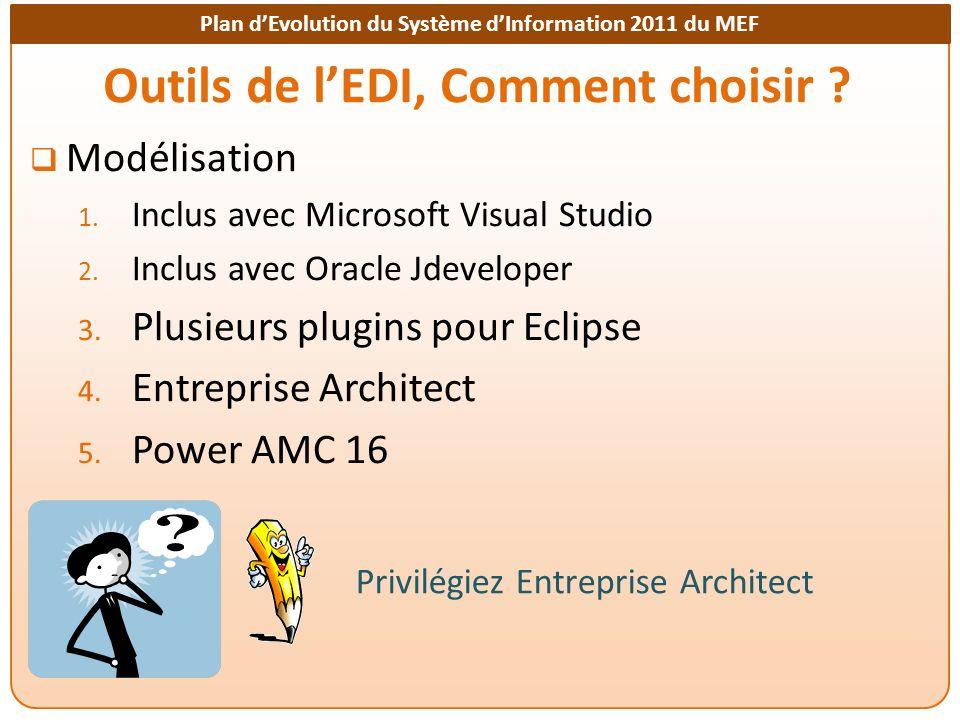 Plan dEvolution du Système dInformation 2011 du MEF Outils de lEDI, Comment choisir ? Modélisation 1. Inclus avec Microsoft Visual Studio 2. Inclus av