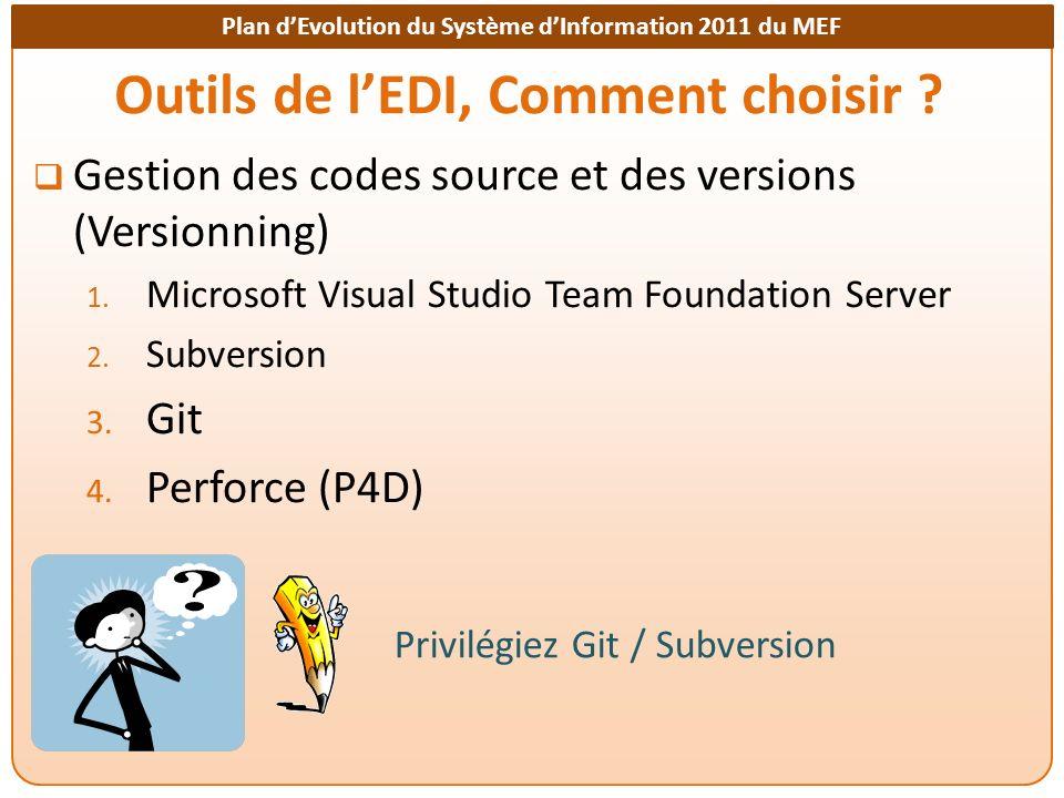 Plan dEvolution du Système dInformation 2011 du MEF Outils de lEDI, Comment choisir ? Gestion des codes source et des versions (Versionning) 1. Micros