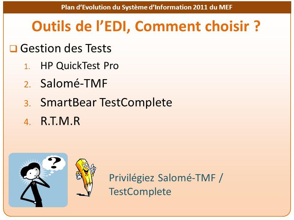 Plan dEvolution du Système dInformation 2011 du MEF Outils de lEDI, Comment choisir ? Gestion des Tests 1. HP QuickTest Pro 2. Salomé-TMF 3. SmartBear