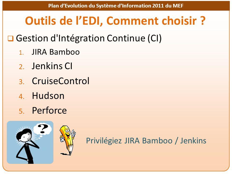Plan dEvolution du Système dInformation 2011 du MEF Outils de lEDI, Comment choisir ? Gestion d'Intégration Continue (CI) 1. JIRA Bamboo 2. Jenkins CI