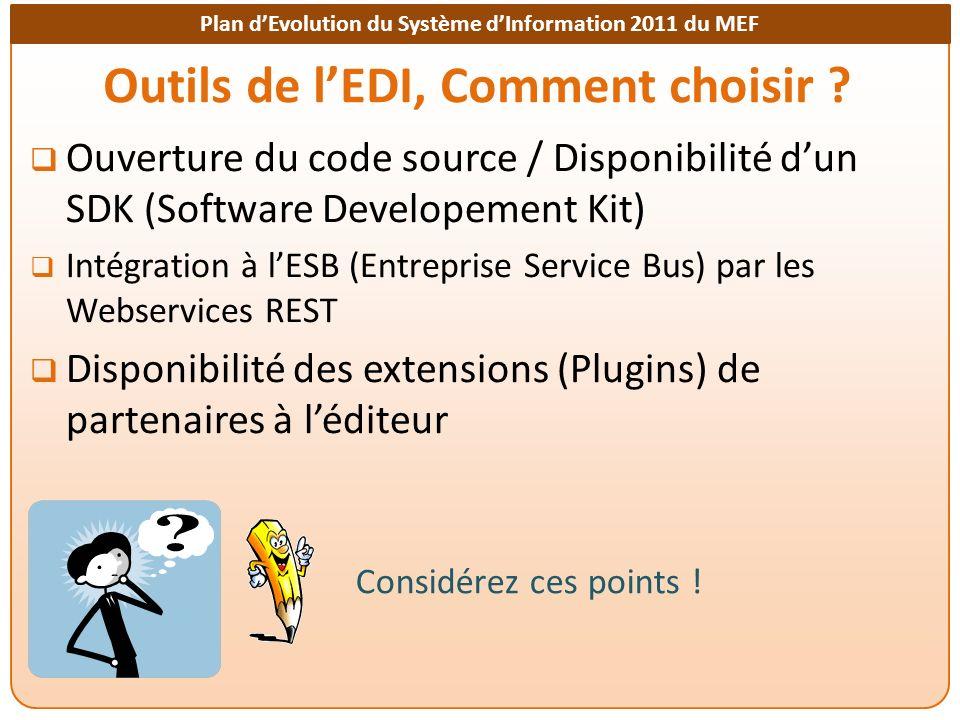 Plan dEvolution du Système dInformation 2011 du MEF Outils de lEDI, Comment choisir ? Ouverture du code source / Disponibilité dun SDK (Software Devel