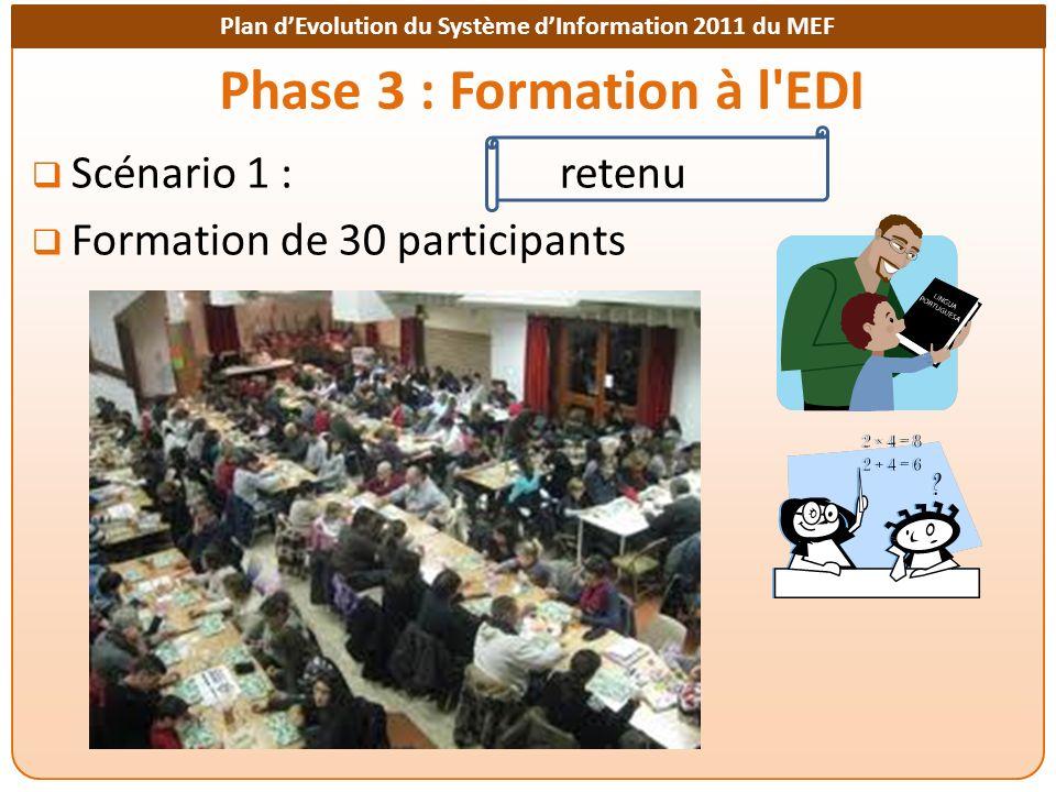 Plan dEvolution du Système dInformation 2011 du MEF Scénario 1 : retenu Formation de 30 participants Phase 3 : Formation à l'EDI
