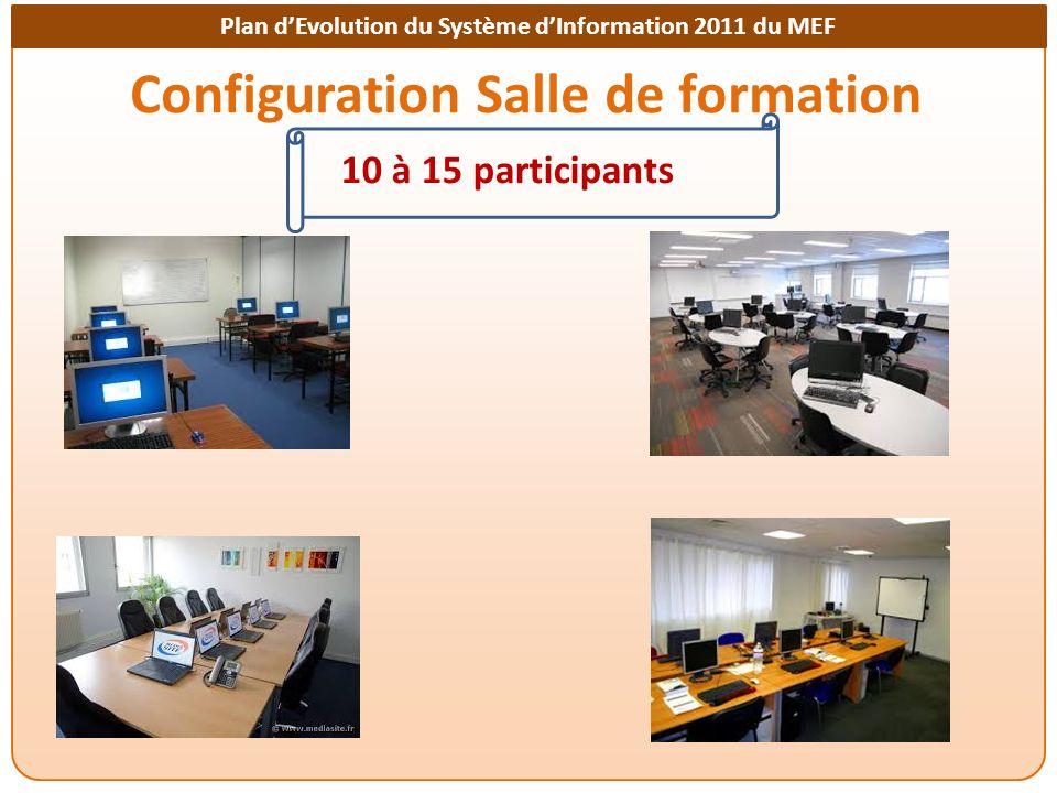 Plan dEvolution du Système dInformation 2011 du MEF Configuration Salle de formation 10 à 15 participants