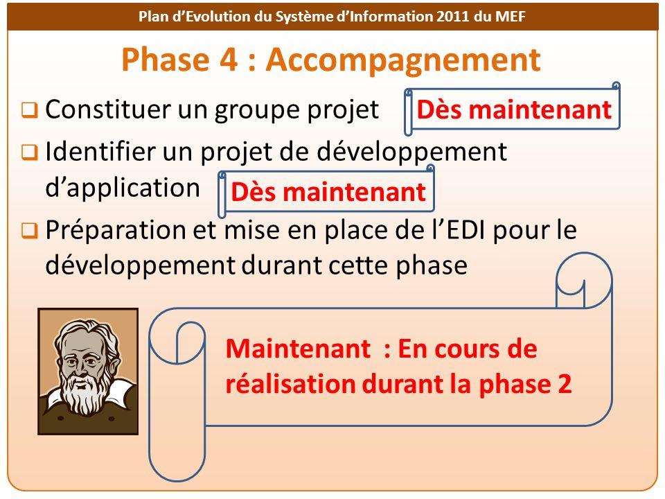 Plan dEvolution du Système dInformation 2011 du MEF Phase 4 : Accompagnement Constituer un groupe projet Identifier un projet de développement dapplication Préparation et mise en place de lEDI pour le développement durant cette phase Dès maintenant Maintenant : En cours de réalisation durant la phase 2