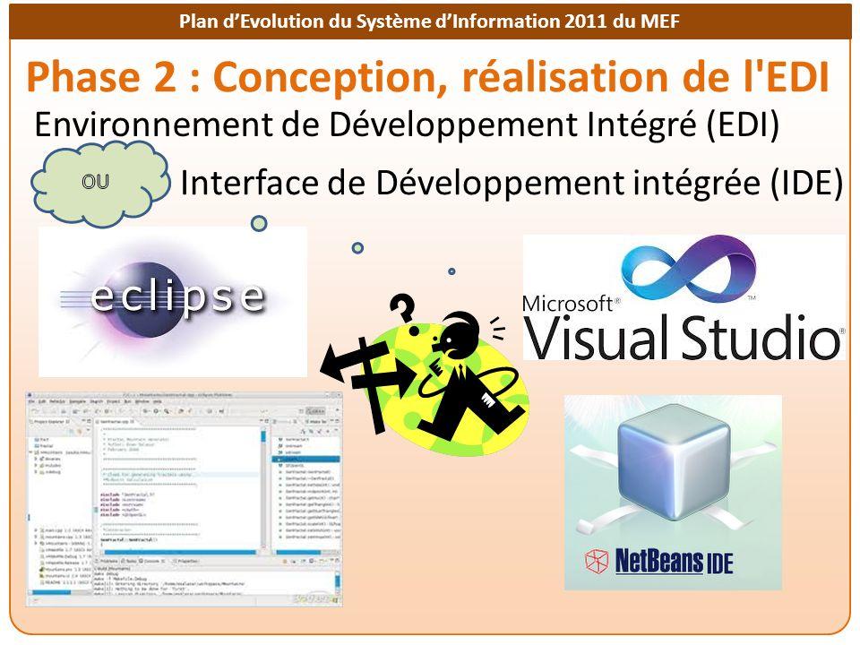 Plan dEvolution du Système dInformation 2011 du MEF Phase 2 : Conception, réalisation de l EDI Environnement de Développement Intégré (EDI) Interface de Développement intégrée (IDE)