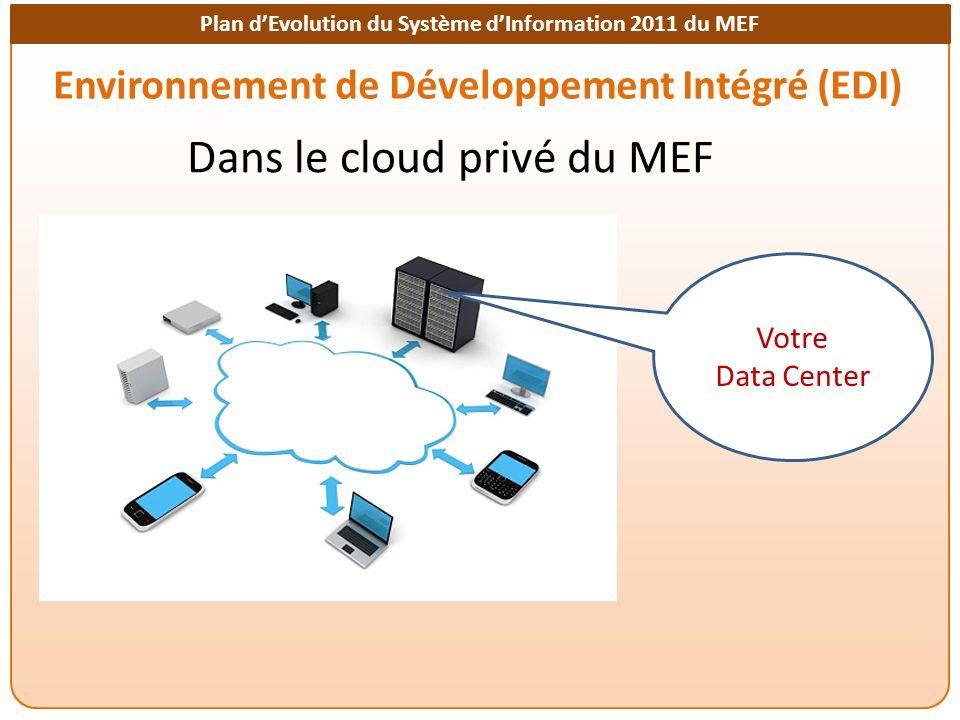 Plan dEvolution du Système dInformation 2011 du MEF Environnement de Développement Intégré (EDI) Dans le cloud privé du MEF Votre Data Center