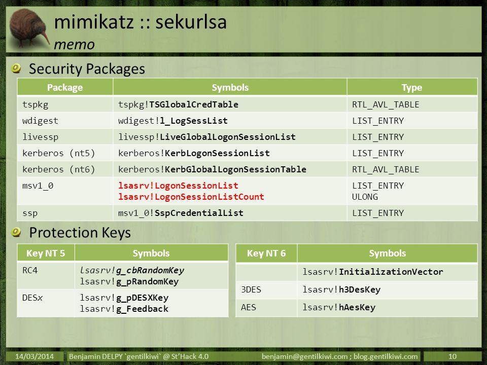 mimikatz :: sekurlsa memo Security Packages Protection Keys Security Packages Protection Keys 14/03/2014Benjamin DELPY `gentilkiwi` @ StHack 4.0benjam