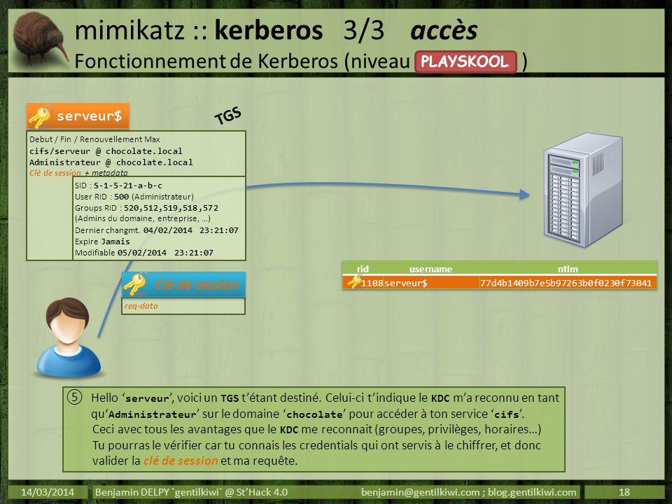 mimikatz :: kerberos3/3accès Fonctionnement de Kerberos (niveau ) 14/03/2014Benjamin DELPY `gentilkiwi` @ StHack 4.0benjamin@gentilkiwi.com ; blog.gen