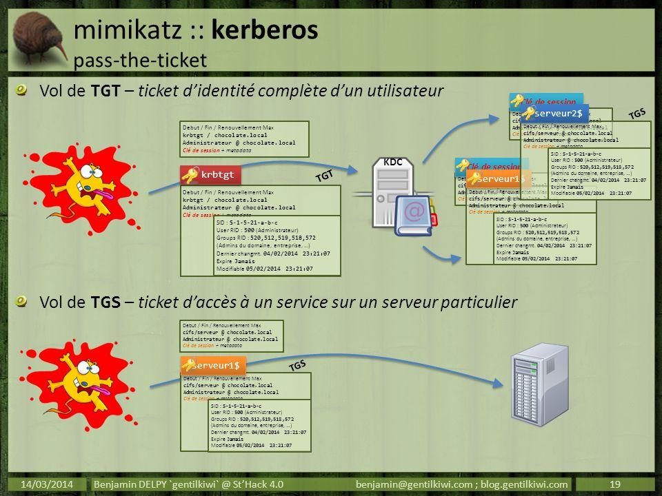 mimikatz :: kerberos pass-the-ticket Vol de TGT – ticket didentité complète dun utilisateur Vol de TGS – ticket daccès à un service sur un serveur par