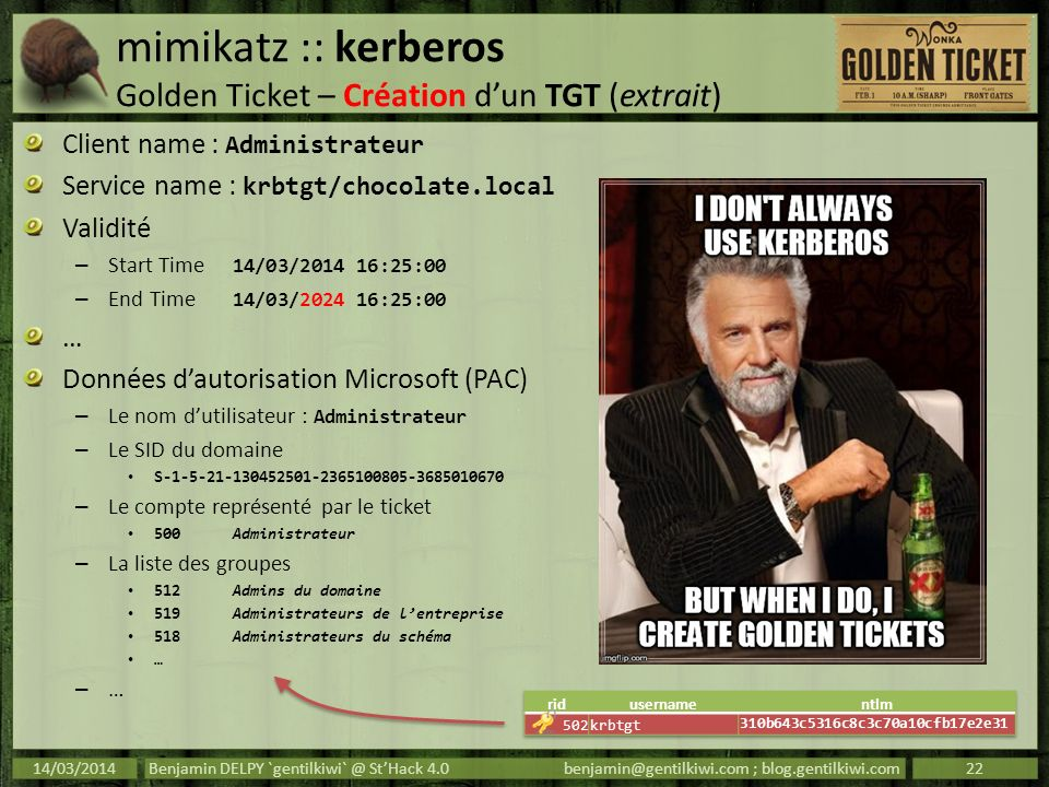 mimikatz :: kerberos Golden Ticket – Création dun TGT (extrait) Client name : Administrateur Service name : krbtgt/chocolate.local Validité – Start Ti