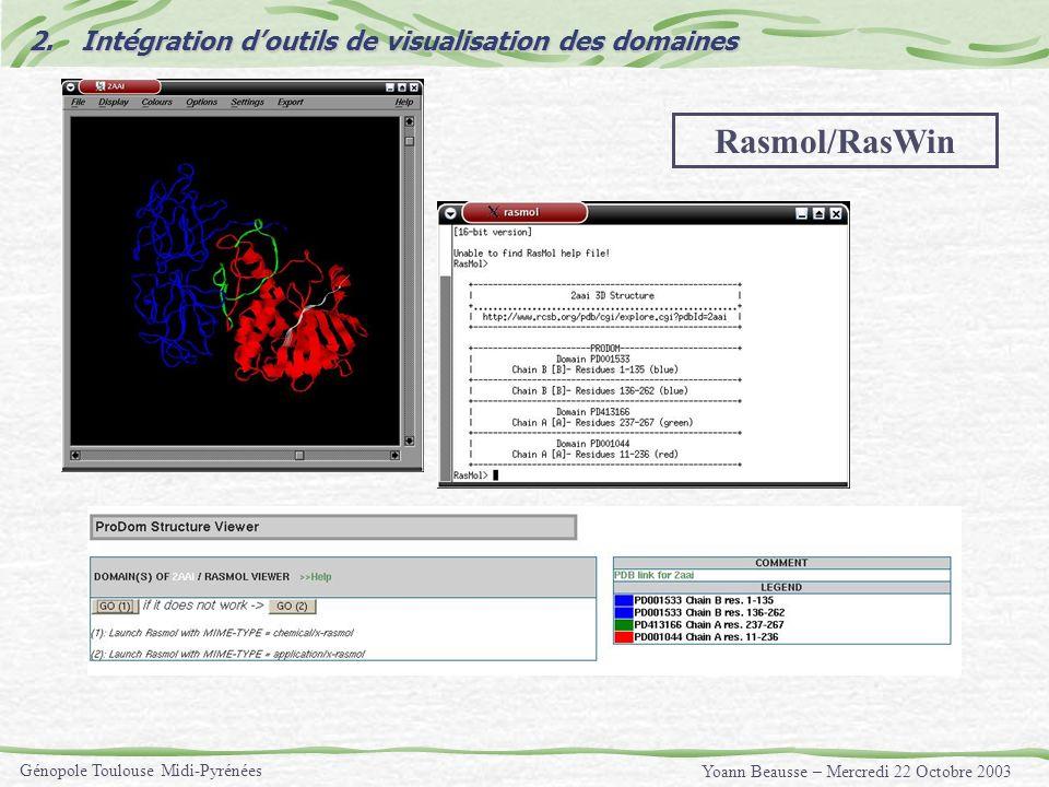 Yoann Beausse – Mercredi 22 Octobre 2003 Génopole Toulouse Midi-Pyrénées Rasmol/RasWin 2.Intégration doutils de visualisation des domaines