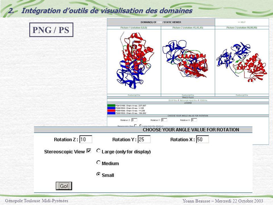 Yoann Beausse – Mercredi 22 Octobre 2003 Génopole Toulouse Midi-Pyrénées PNG / PS 2.Intégration doutils de visualisation des domaines