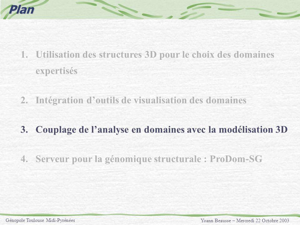 Yoann Beausse – Mercredi 22 Octobre 2003 Génopole Toulouse Midi-PyrénéesPlan 1.Utilisation des structures 3D pour le choix des domaines expertisés 2.I