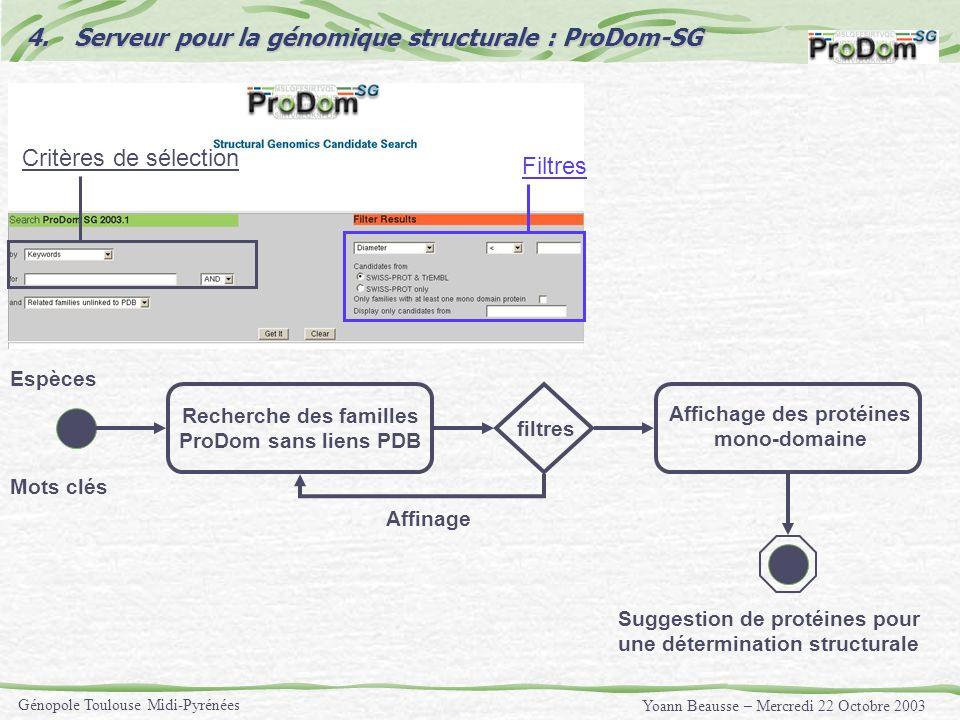 Yoann Beausse – Mercredi 22 Octobre 2003 Génopole Toulouse Midi-Pyrénées Filtres Critères de sélection 4.Serveur pour la génomique structurale : ProDo