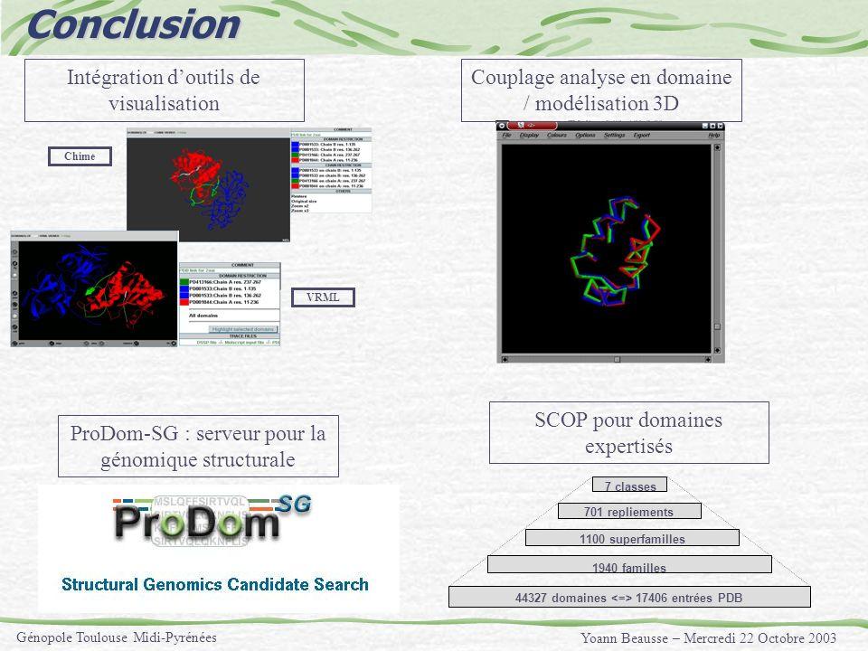 Yoann Beausse – Mercredi 22 Octobre 2003 Génopole Toulouse Midi-PyrénéesConclusion ProDom-SG : serveur pour la génomique structurale Chime VRML Intégr