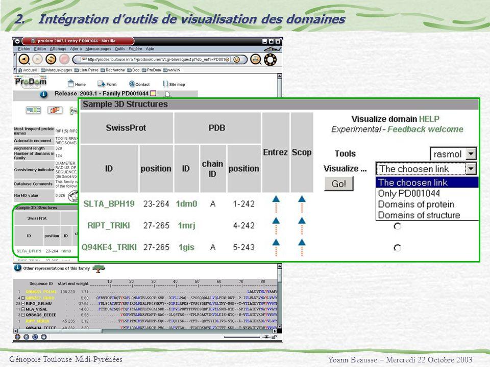 Yoann Beausse – Mercredi 22 Octobre 2003 Génopole Toulouse Midi-Pyrénées 2.Intégration doutils de visualisation des domaines