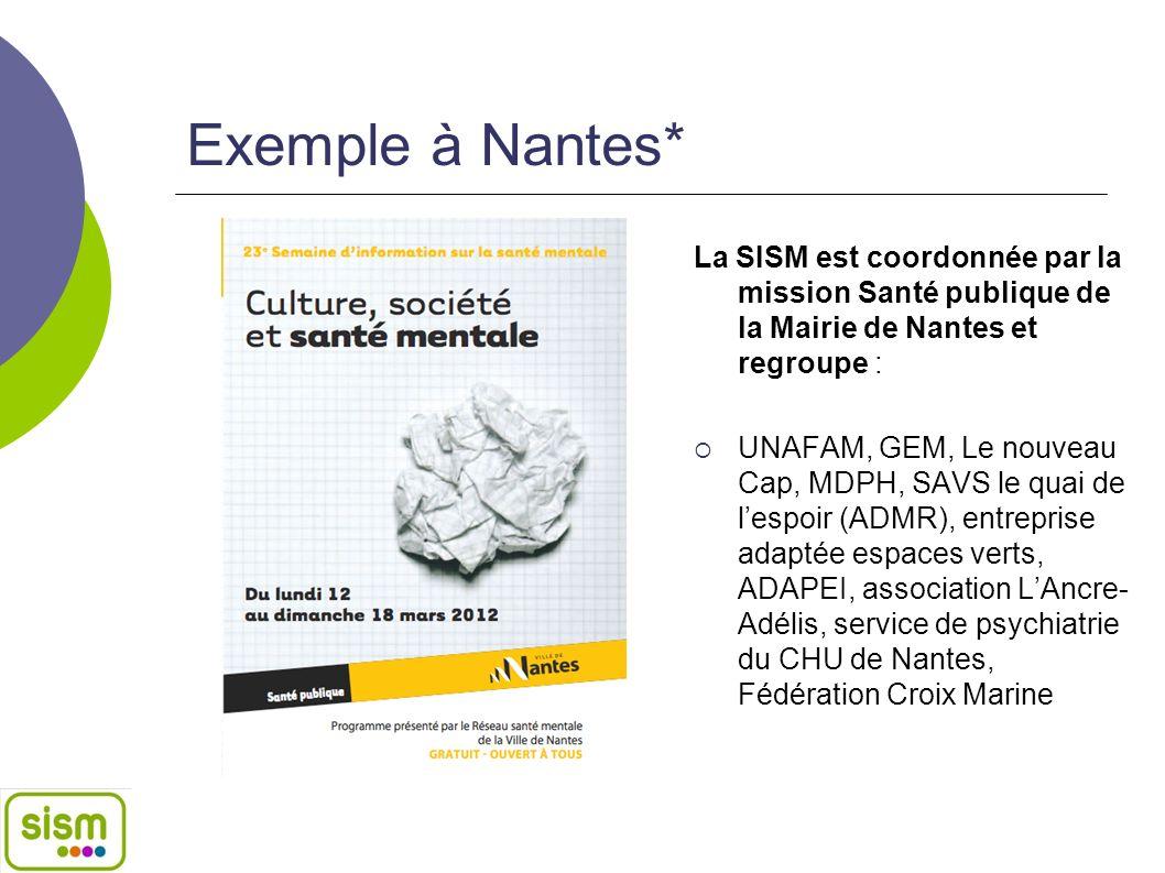Exemple à Nantes* La SISM est coordonnée par la mission Santé publique de la Mairie de Nantes et regroupe : UNAFAM, GEM, Le nouveau Cap, MDPH, SAVS le
