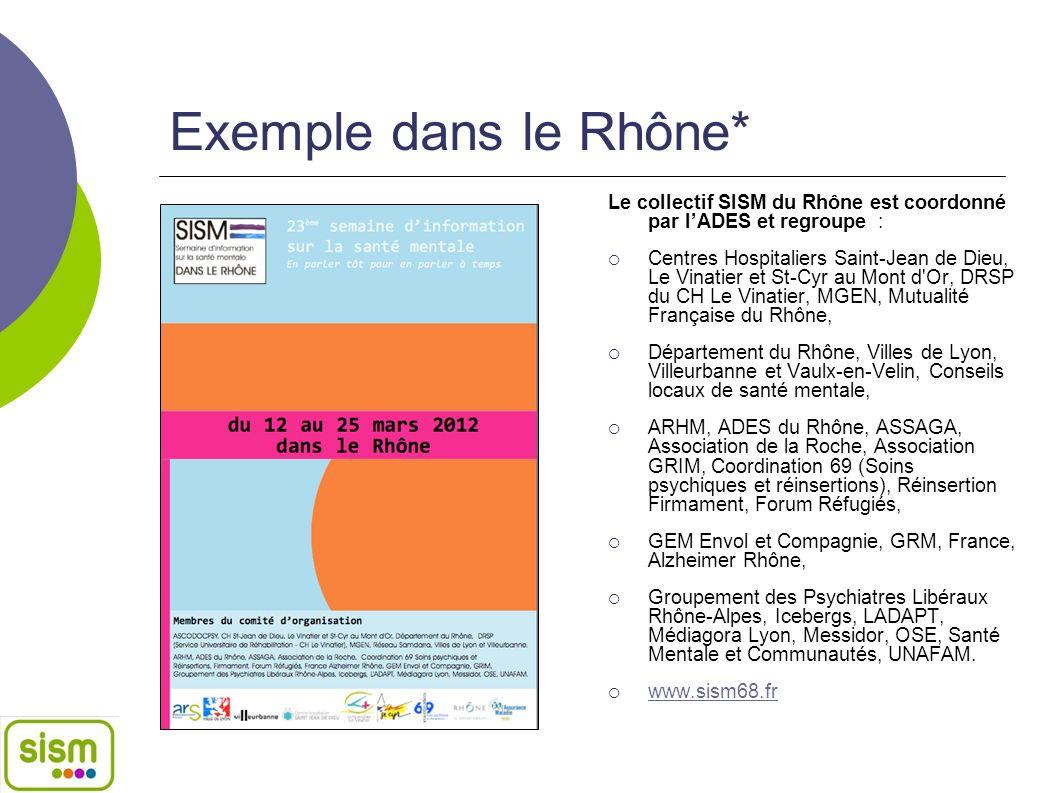 Exemple dans le Rhône* Le collectif SISM du Rhône est coordonné par lADES et regroupe : Centres Hospitaliers Saint-Jean de Dieu, Le Vinatier et St-Cyr