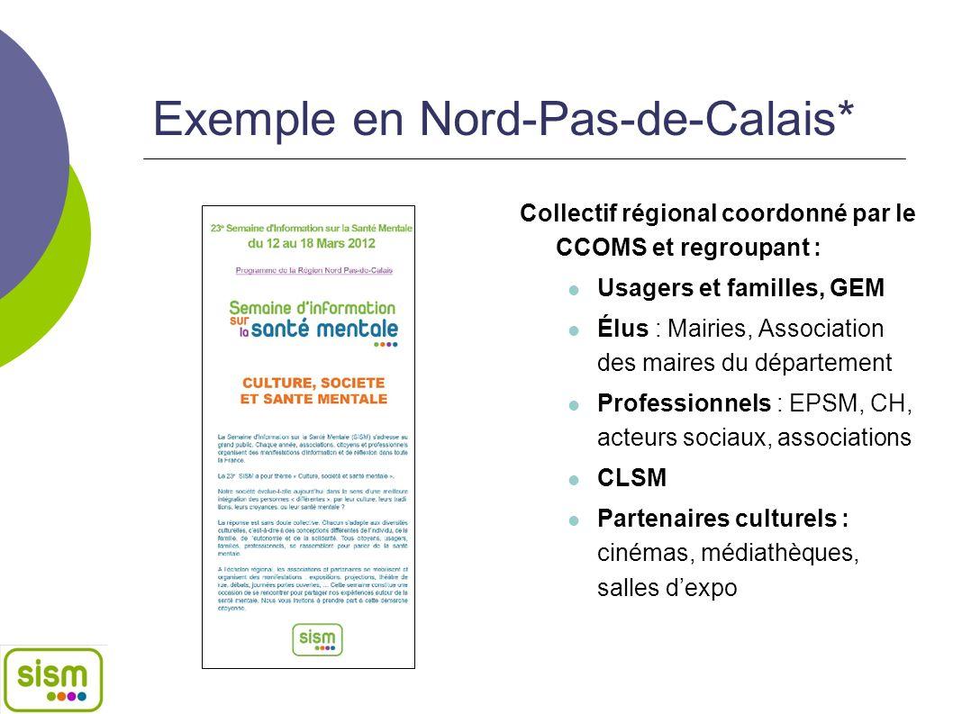 Exemple en Nord-Pas-de-Calais* Collectif régional coordonné par le CCOMS et regroupant : Usagers et familles, GEM Élus : Mairies, Association des mair