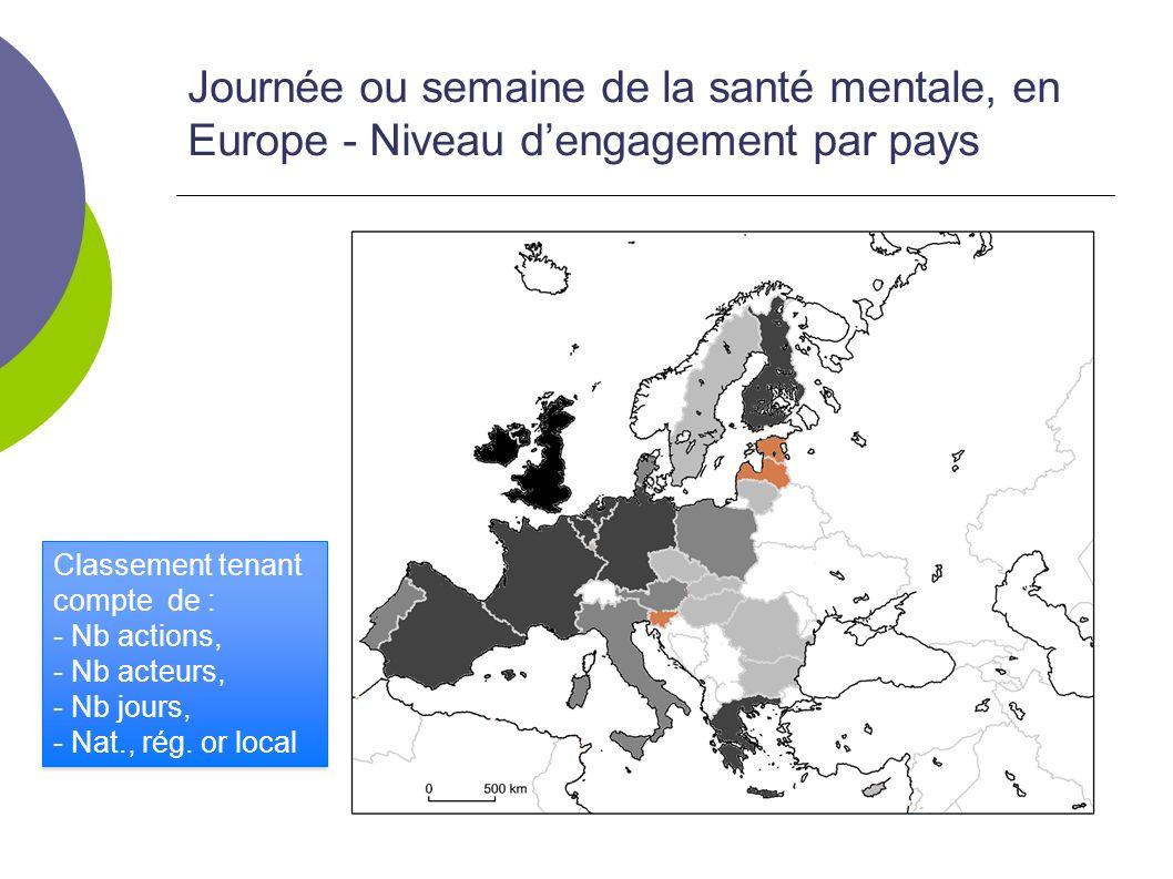 Journée ou semaine de la santé mentale, en Europe - Niveau dengagement par pays Classement tenant compte de : - Nb actions, - Nb acteurs, - Nb jours,