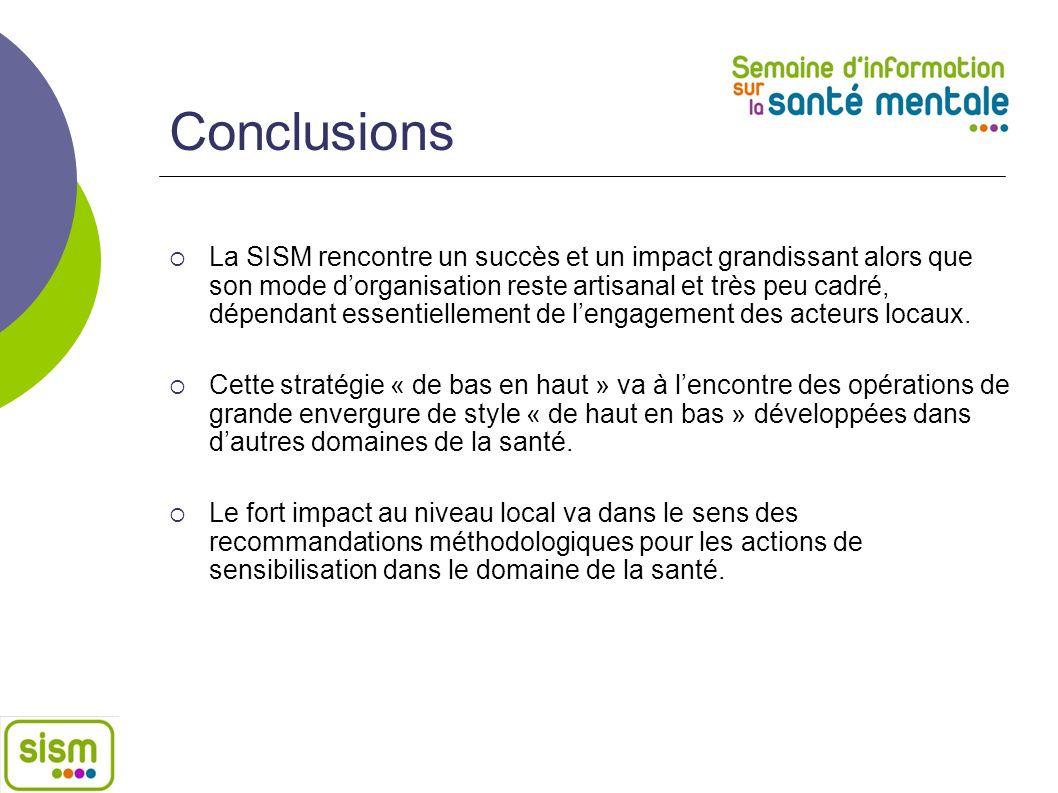 Conclusions La SISM rencontre un succès et un impact grandissant alors que son mode dorganisation reste artisanal et très peu cadré, dépendant essenti