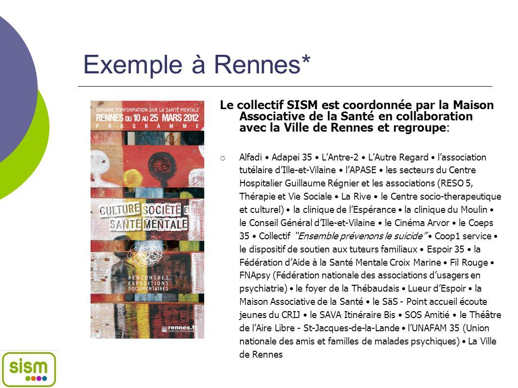 Exemple à Rennes* Le collectif SISM est coordonnée par la Maison Associative de la Santé en collaboration avec la Ville de Rennes et regroupe: Alfadi