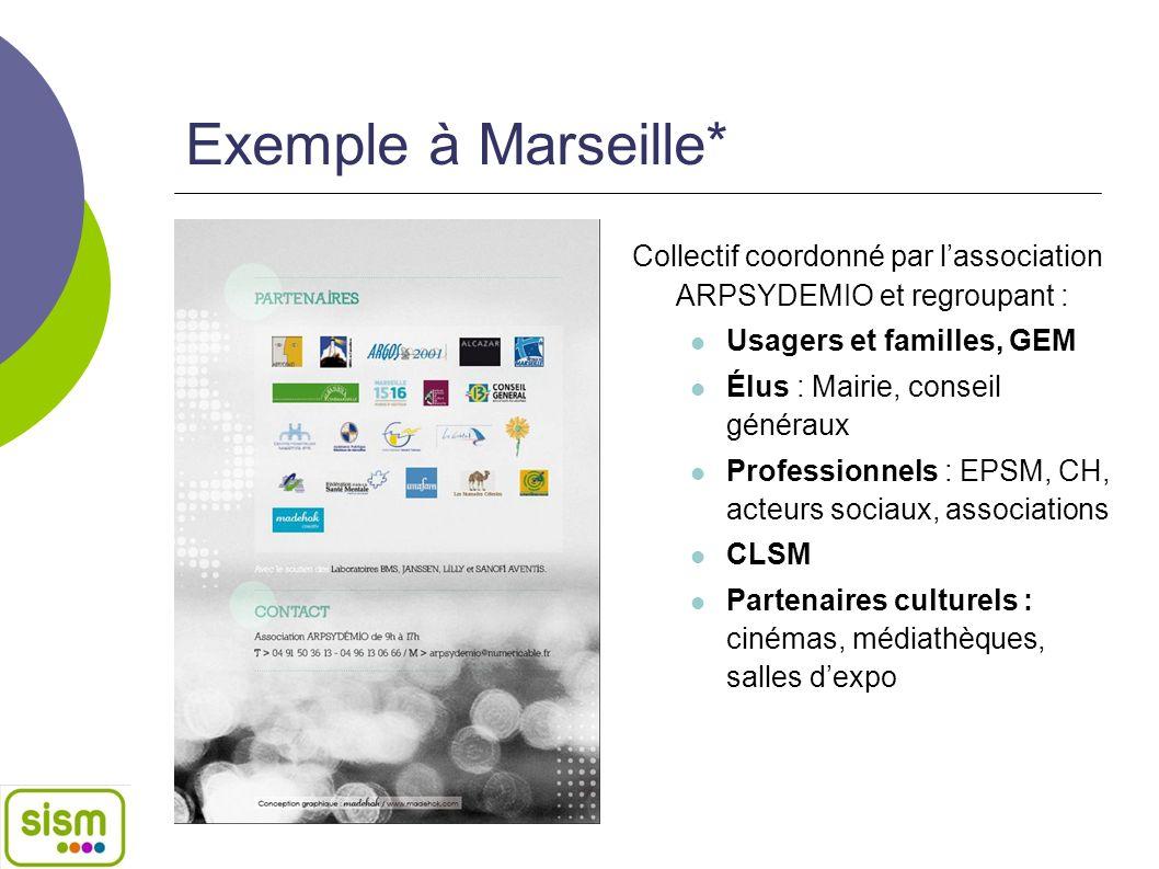 Exemple à Marseille* Collectif coordonné par lassociation ARPSYDEMIO et regroupant : Usagers et familles, GEM Élus : Mairie, conseil généraux Professi